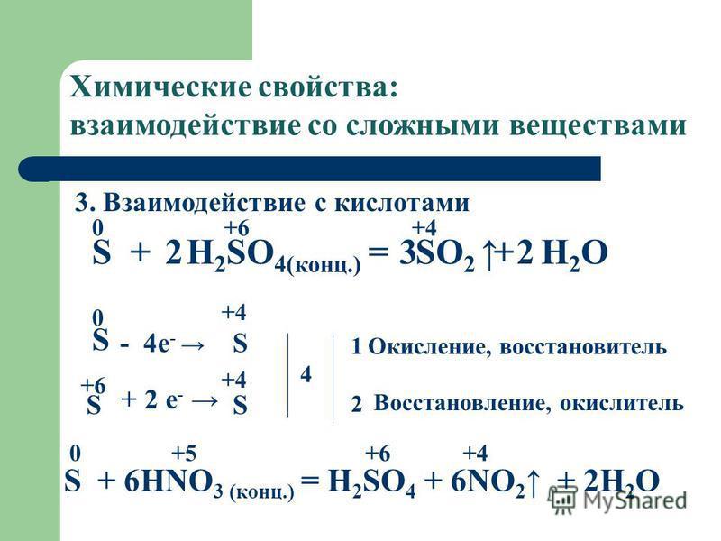 Химические свойства: взаимодействие со сложными веществами 3. Взаимодействие с кислотами S + H 2 SO 4(конц.) = SO 2 + H 2 O 0 +6 +4 S 0 - 4e - S +4 S +6 + 2 e - S +4 4 1212 Окисление, восстановитель Восстановление, окислитель 2 3 2 S + 6HNO 3 (конц.)