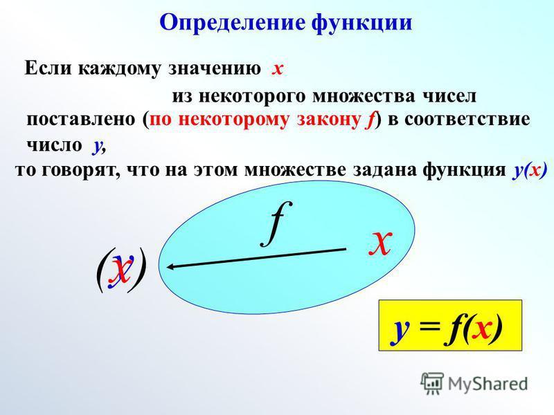 Определение функции Если каждому значению х из некоторого множества чисел поставлено (по некоторому закону f) в соответствие число у, то говорят, что на этом множестве задана функция у(х) х у у = f(х) f (х)(х)
