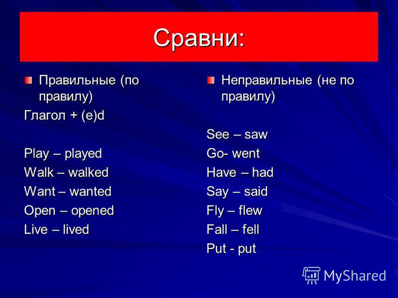 Сравни: Правильные (по правилу) Глагол + (e)d Play – played Walk – walked Want – wanted Open – opened Live – lived Неправильные (не по правилу) See – saw Go- went Have – had Say – said Fly – flew Fall – fell Put - put