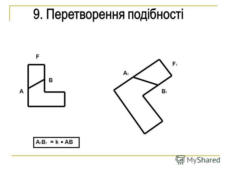 F F1F1 A B A1A1 B1B1 A 1 B 1 = k AB