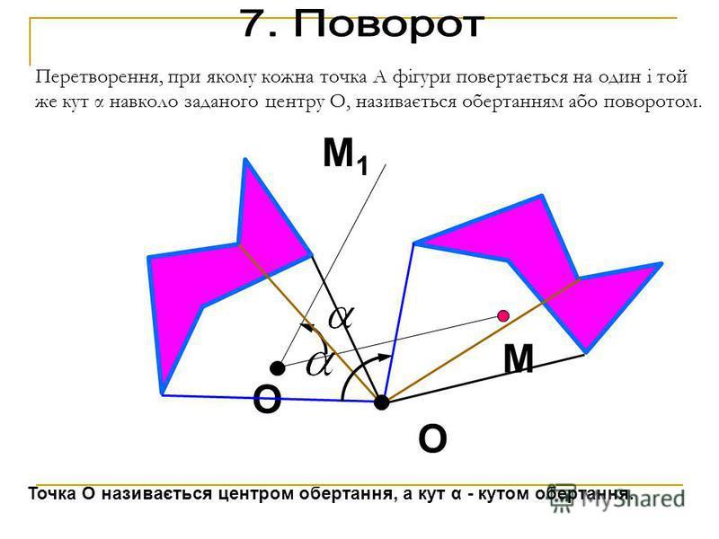 Перетворення, при якому кожна точка А фігури повертається на один і той же кут α навколо заданого центру О, називається обертанням або поворотом. О М М1М1 Точка О називається центром обертання, а кут α - кутом обертання. О