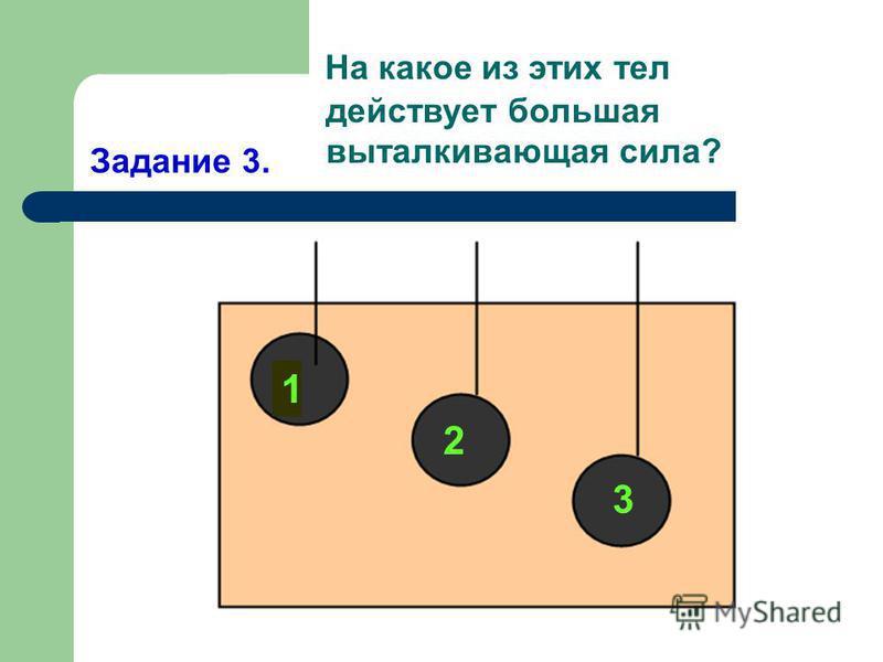Задание 2. На какое из двух тел, опущенных в жидкость, действует меньшая выталкивающая сила, если объемы тел равны? 1 2