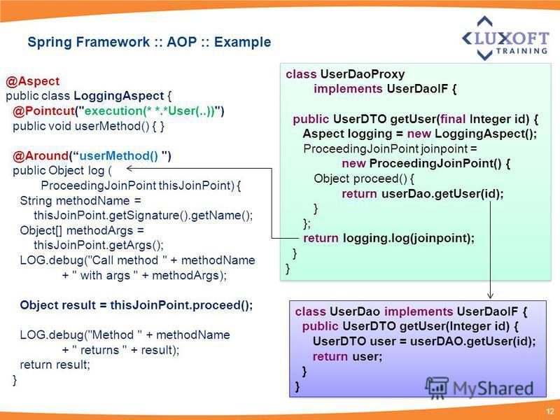 12 Spring Framework :: AOP :: Example class UserDao implements UserDaoIF { public UserDTO getUser(Integer id) { UserDTO user = userDAO.getUser(id); return user; } class UserDao implements UserDaoIF { public UserDTO getUser(Integer id) { UserDTO user