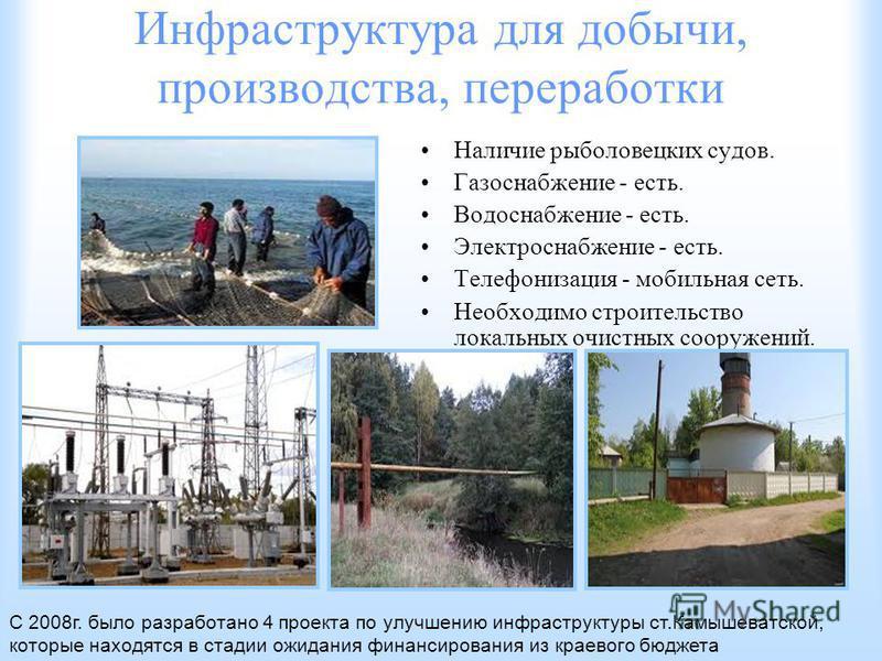 Инфраструктура для добычи, производства, переработки Наличие рыболовецких судов. Газоснабжение - есть. Водоснабжение - есть. Электроснабжение - есть. Телефонизация - мобильная сеть. Необходимо строительство локальных очистных сооружений. С 2008 г. бы