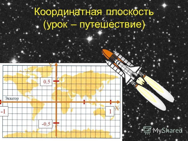 Координатная плоскость (урок – путешествие) Y X 1 0,5 -0,5 -1