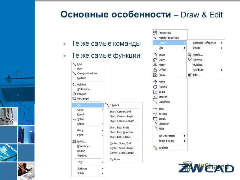 Основные особенности – Draw & Edit Те же самые команды Те же самые функции