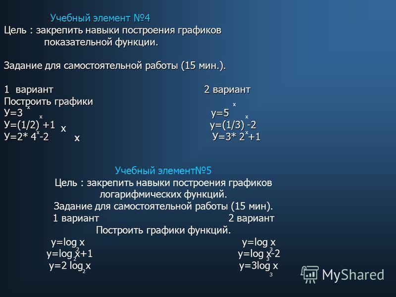 Учебный элемент 4 Учебный элемент 4 Цель : закрепить навыки построения графиков показательной функции. показательной функции. Задание для самостоятельной работы (15 мин.). 1 вариант 2 вариант Построить графики У=3 у=5 У=(1/2) +1 у=(1/3) -2 У=2* 4 -2