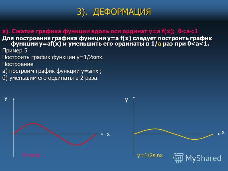 3). ДЕФОРМАЦИЯ а). Сжатие графика функции вдоль оси ординат у=а f(х); 0<a<1 Для построения графика функции у=а f(х) следует построить график функции у=of(х) и уменьшить его ординаты в 1/а раз при 0<a<1. Пример 5 Построить график функции у=1/2sinx. По
