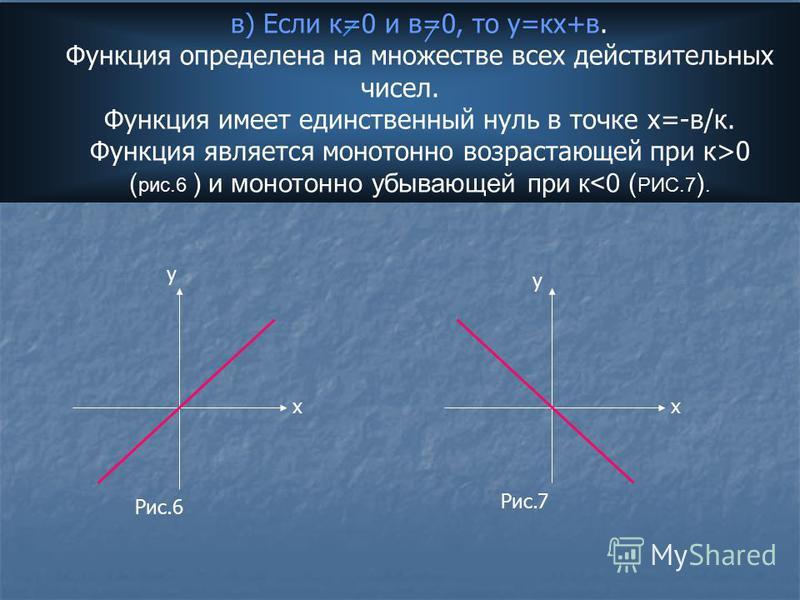 в) Если к=0 и в=0, то у=кк+в. Функция определена на множестве всех действительных чисел. Функция имеет единственный нуль в точке х=-в/к. Функция является монотонно возрастающей при к>0 ( рис.6 ) и монотонно убывающей при к<0 ( РИС.7 ). Рис.6 Рис.7 х
