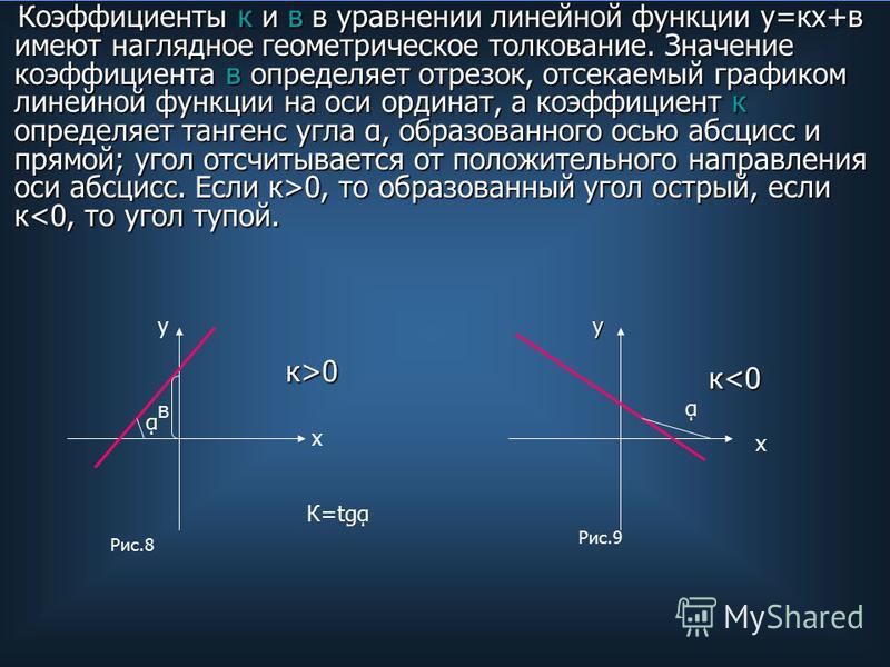 Коэффициенты к и в в уравнении линейной функции у=кк+в имеют наглядное геометрическое толкование. Значение коэффициента в определяет отрезок, отсекаемый графиком линейной функции на оси ординат, а коэффициент к определяет тангенс угла α, образованног