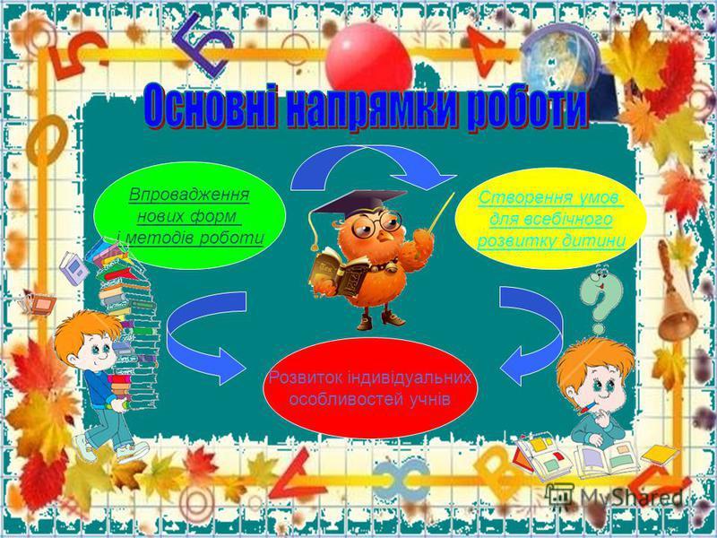 Впровадження нових форм і методів роботи Створення умов для всебічного розвитку дитини Розвиток індивідуальних особливостей учнів