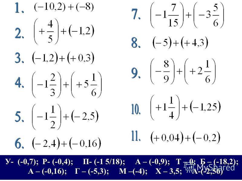 Профессором около счётных наук в Хогвартсе служит древнеиндийский математик 7 века. Есть предположение, что именно он сформулировал правила, которые мы переводили на современный язык. И ваше первое задание: надо узнать его имя, оно зашифровано на экр