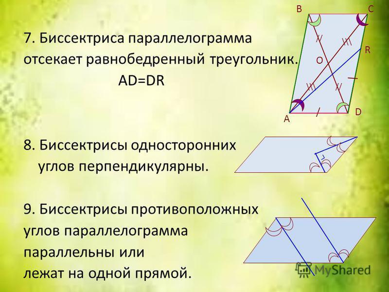 7. Биссектриса параллелограмма отсекает равнобедренный треугольник. AD=DR 8. Биссектрисы односторонних углов перпендикулярны. 9. Биссектрисы противоположных углов параллелограмма параллельны или лежат на одной прямой. А ВС D // \\\ O / / R