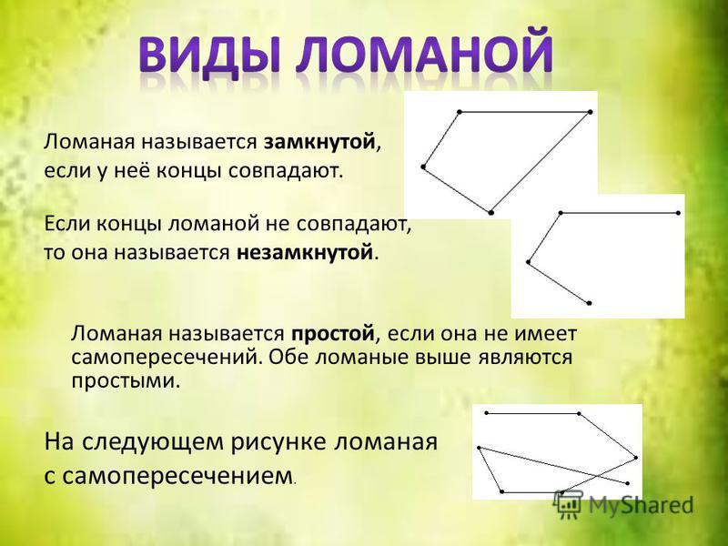 Ломаная называется замкнутой, если у неё концы совпадают. Если концы ломаной не совпадают, то она называется незамкнутой. Ломаная называется простой, если она не имеет самопересечений. Обе ломаные выше являются простыми. На следующем рисунке ломаная