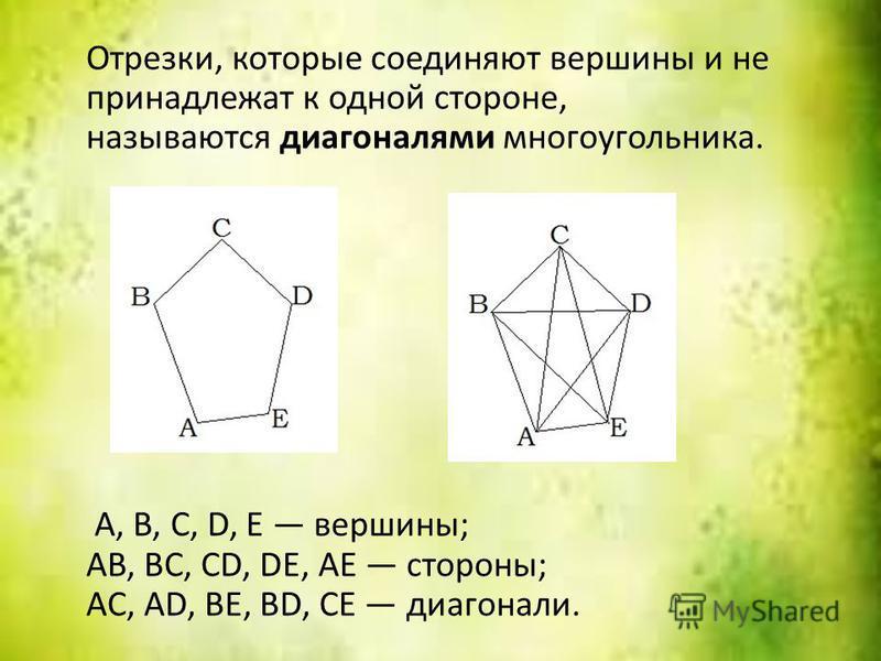 Отрезки, которые соединяют вершины и не принадлежат к одной стороне, называются диагоналями многоугольника. A, B, C, D, E вершины; AB, BC, CD, DE, AE стороны; AC, AD, BE, BD, CE диагонали.