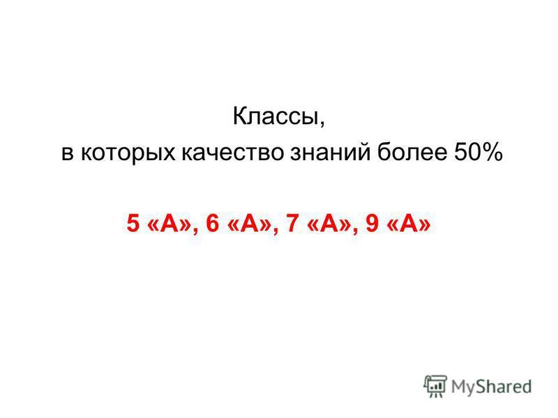 Классы, в которых качество знаний более 50% 5 «А», 6 «А», 7 «А», 9 «А»