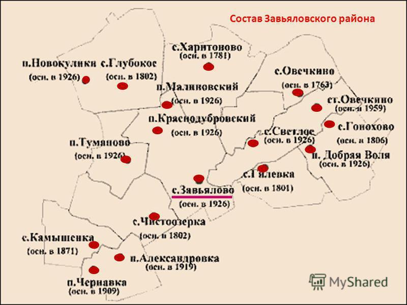 Состав Завьяловского района