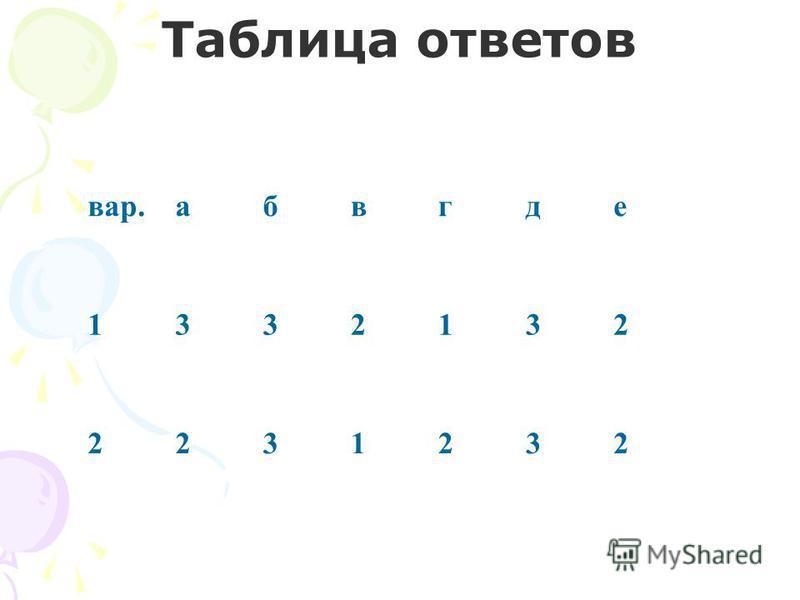 вар.абвгде 1332132 2231232 Таблица ответов