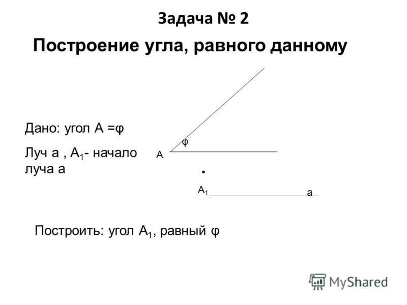 Основные задачи на построение Задача 1. На данном луче от его начала отложить отрезок, равный данному. Задача 2. Отложить от данного луча угол, равный данному. Задача 3. Построить биссектрису данного угла. Задача 4. Построить прямую, проходящую через