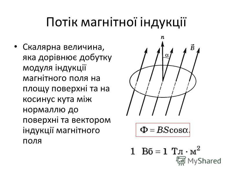 Потік магнітної індукції Скалярна величина, яка дорівнює добутку модуля індукції магнітного поля на площу поверхні та на косинус кута між нормаллю до поверхні та вектором індукції магнітного поля