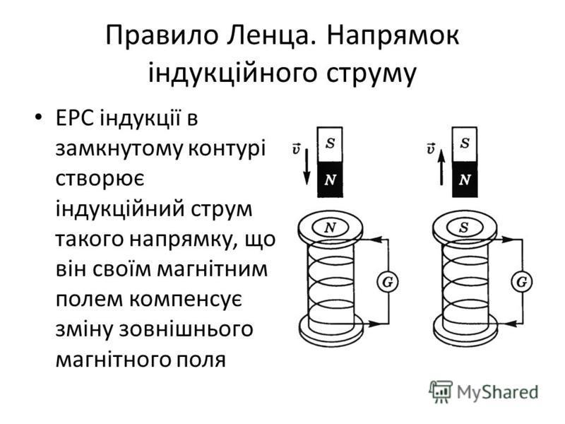 Правило Ленца. Напрямок індукційного струму ЕРС індукції в замкнутому контурі створює індукційний струм такого напрямку, що він своїм магнітним полем компенсує зміну зовнішнього магнітного поля
