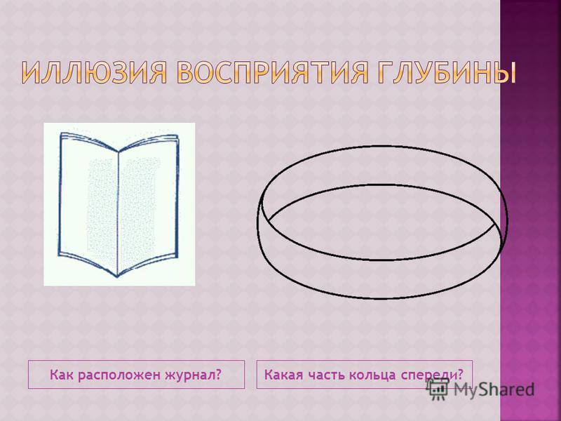 Как расположен журнал?Какая часть кольца спереди?