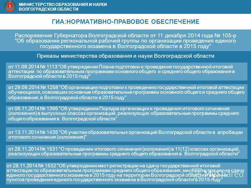ГИА:НОРМАТИВНО-ПРАВОВОЕ ОБЕСПЕЧЕНИЕ от 11.09.2014 1113