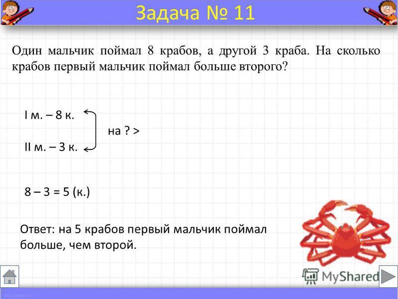Один мальчик поймал 8 крабов, а другой 3 краба. На сколько крабов первый мальчик поймал больше второго? I м. – 8 к. на ? > II м. – 3 к. 8 – 3 = 5 (к.) Ответ: на 5 крабов первый мальчик поймал больше, чем второй. Задача 11