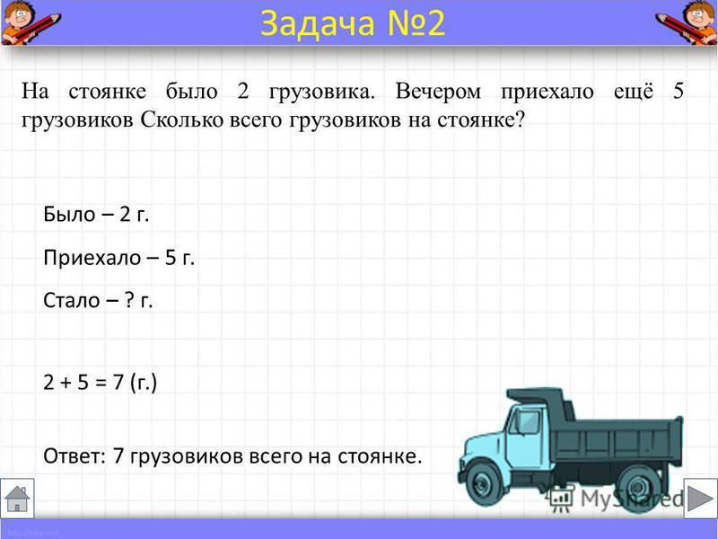 На стоянке было 2 грузовика. Вечером приехало ещё 5 грузовиков Сколько всего грузовиков на стоянке? Было – 2 г. Приехало – 5 г. Стало – ? г. 2 + 5 = 7 (г.) Ответ: 7 грузовиков всего на стоянке. Задача 2