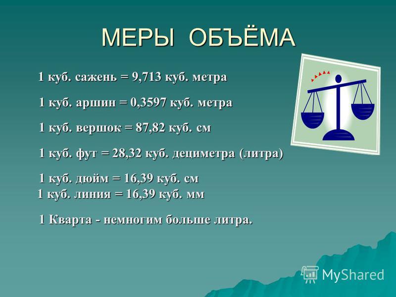 МЕРЫ ОБЪЁМА 1 куб. сажень = 9,713 куб. метра 1 куб. аршин = 0,3597 куб. метра 1 куб. вершок = 87,82 куб. см 1 куб. фут = 28,32 куб. дециметра (литра) 1 куб. дюйм = 16,39 куб. см 1 куб. сажень = 9,713 куб. метра 1 куб. аршин = 0,3597 куб. метра 1 куб.