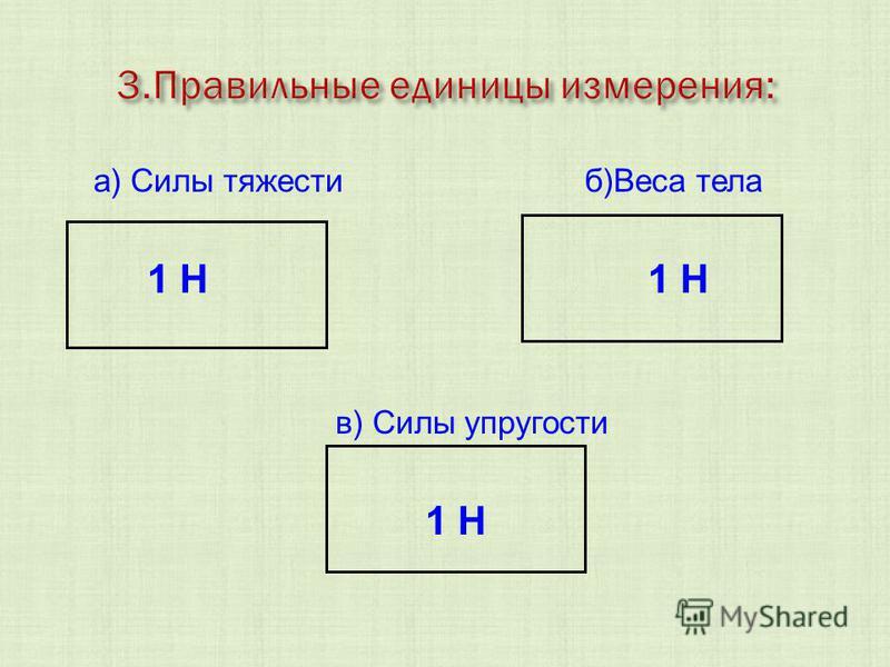 а) Силы тяжести б)Веса тела 1 Н 1 Н в) Силы упругости 1 Н