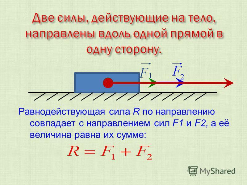 Равнодействующая сила R по направлению совпадает с направлением сил F1 и F2, а её величина равна их сумме:
