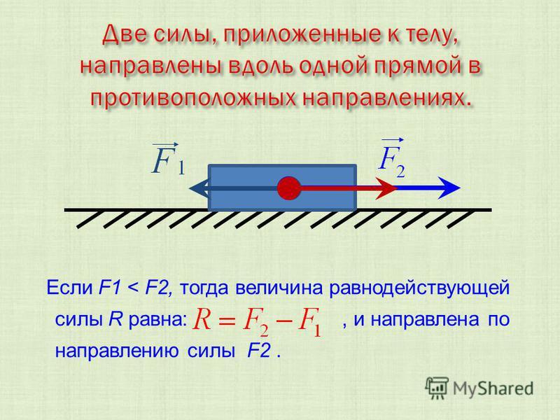 Если F1 < F2, тогда величина равнодействующей силы R равна:, и направлена по направлению силы F2.