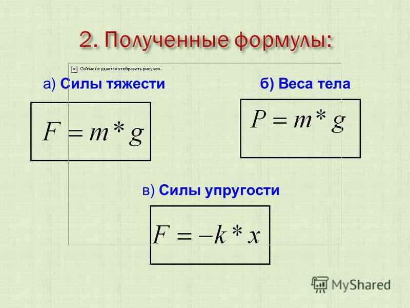 а) Силы тяжести б) Веса тела в) Силы упругости