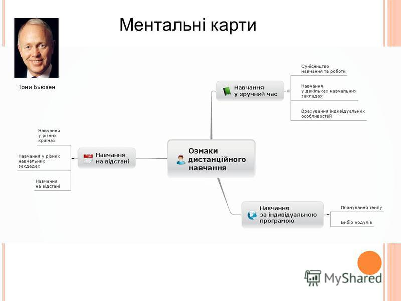 М ЕНТАЛЬНІ КАРТИ Тони Бьюзен Ментальні карти