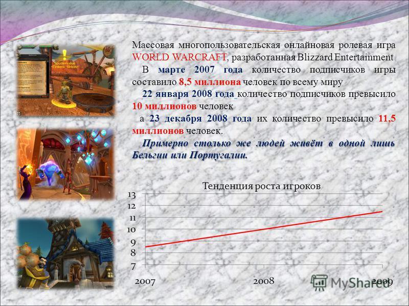 Массовая многопользовательская онлайновая ролевая игра WORLD WARCRAFT, разработанная Blizzard Entertainment В марте 2007 года количество подписчиков игры составило 8,5 миллиона человек по всему миру 22 января 2008 года количество подписчиков превысил