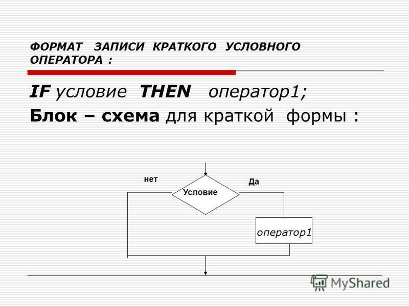 ФОРМАТ ЗАПИСИ КРАТКОГО УСЛОВНОГО ОПЕРАТОРА : IF условие THEN оператор 1; Блок – схема для краткой формы : Условие Да нет оператор 1