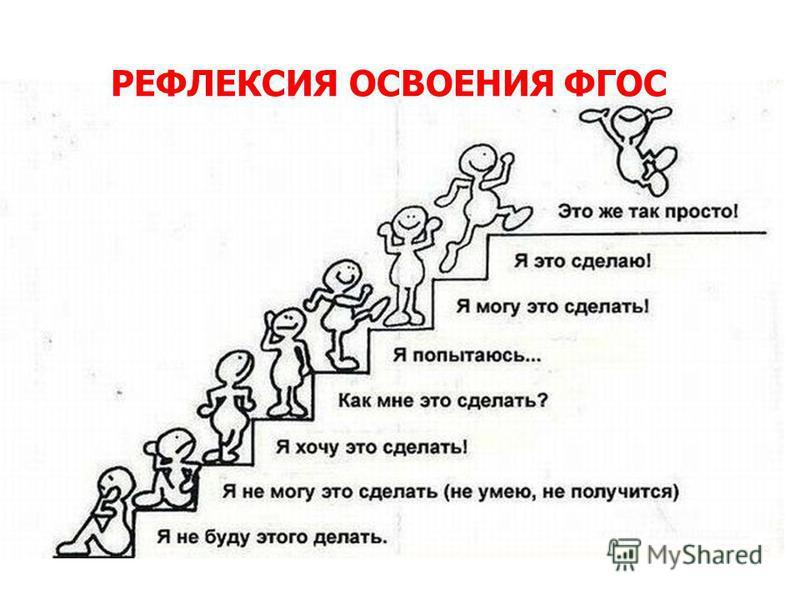 РЕФЛЕКСИЯ ОСВОЕНИЯ ФГОС