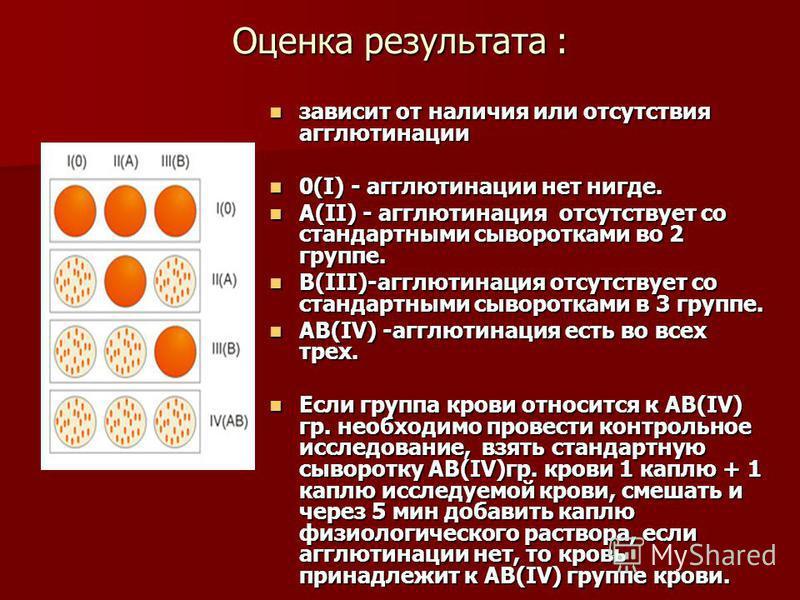 Оценка результата : зависит от наличия или отсутствия агглютинации зависит от наличия или отсутствия агглютинации 0(I) - агглютинации нет нигде. 0(I) - агглютинации нет нигде. А(II) - агглютинация отсутствует со стандартными сыворотками во 2 группе.