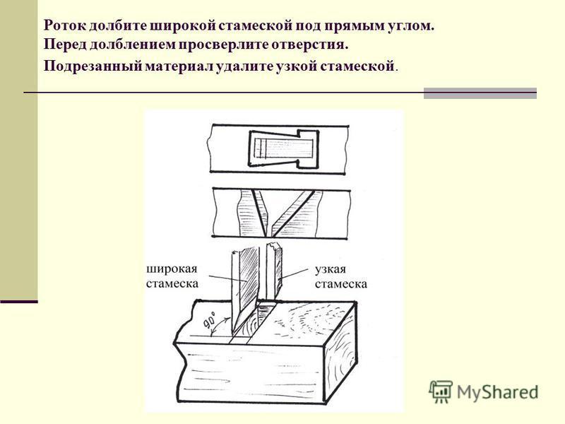 Роток долбите широкой стамеской под прямым углом. Перед долблением просверлите отверстия. Подрезанный материал удалите узкой стамеской.