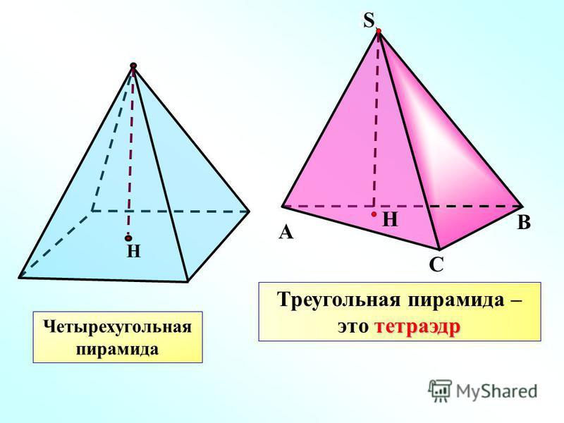 тетраэдр Треугольная пирамида – это тетраэдр С А В S S Четырехугольная пирамида Н Н