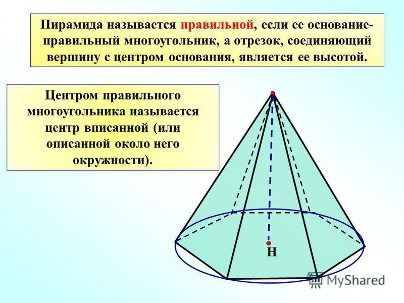 Н Пирамида называется правильной, если ее основание- правильный многоугольник, а отрезок, соединяющий вершину с центром основания, является ее высотой. Центром правильного многоугольника называется центр вписанной (или описанной около него окружности