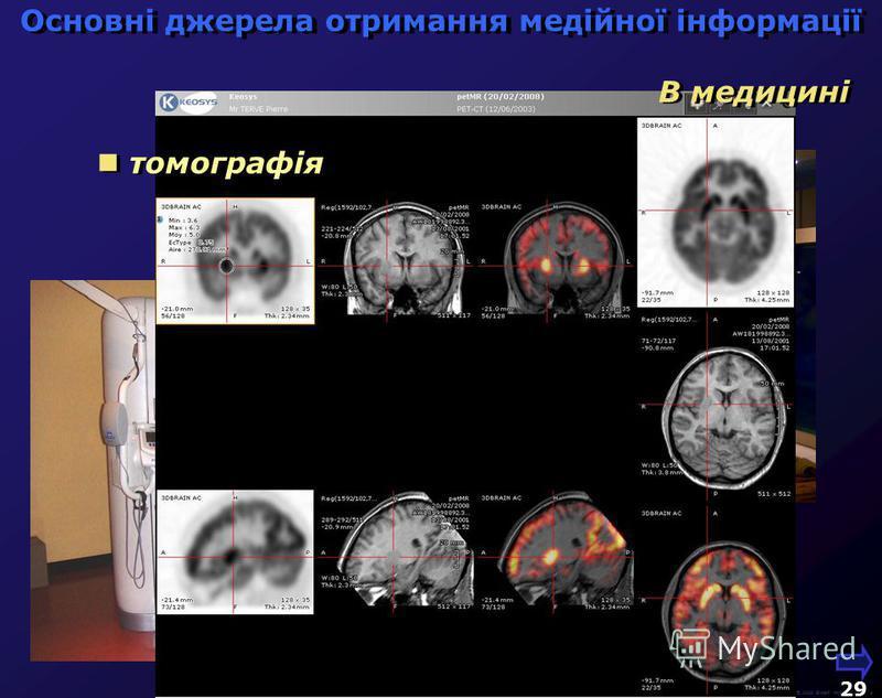 рентгеноскопія М.Кононов © 2009 E-mail: mvk@univ.kiev.ua 28 В медицині Основні джерела отримання медійної інформації