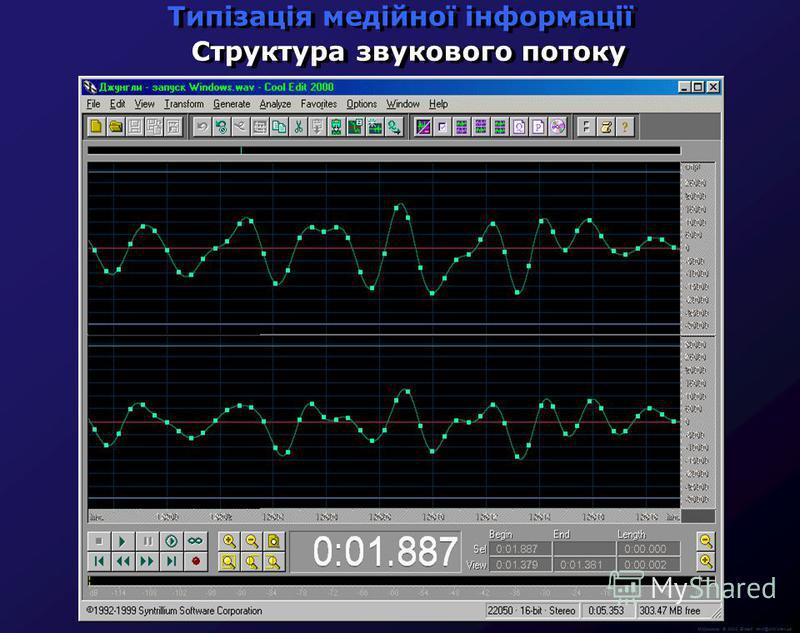 Звук хвилі у пружному середовищі. М.Кононов © 2009 E-mail: mvk@univ.kiev.ua Типізація медійної інформації У вузькому розумінні сприйняття вухом пружних хвиль у повітрі. Часовий сигнал 8 8 (Визначення !) Які основні характеристики звука? Товарищ Берия