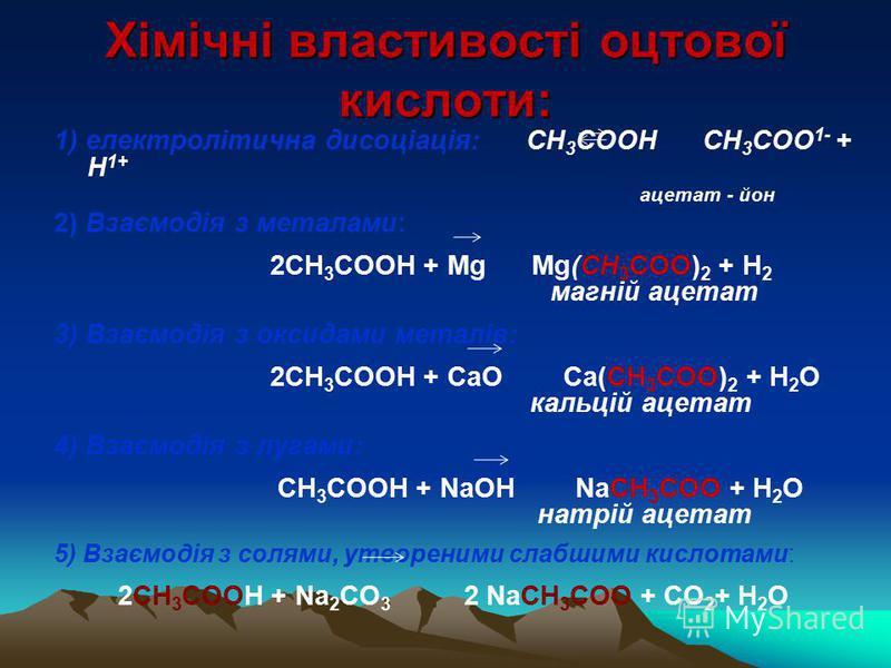 Хімічні властивості оцтової кислоти: 1) електролітична дисоціація: CH 3 COOH CH 3 COO 1- + H 1+ ацетат - йон 2) Взаємодія з металами: 2СН 3 СООН + Мg Mg(CH 3 COO) 2 + H 2 магній ацетат 3) Взаємодія з оксидами металів: 2СН 3 СООН + СаО Са(СН 3 СОО) 2