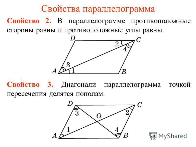 Свойства параллелограмма Свойство 2. В параллелограмме противоположные стороны равны и противоположные углы равны. Свойство 3. Диагонали параллелограмма точкой пересечения делятся пополам.