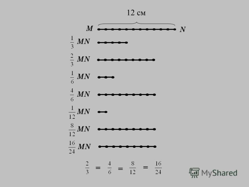 M N MN = = = 12 см