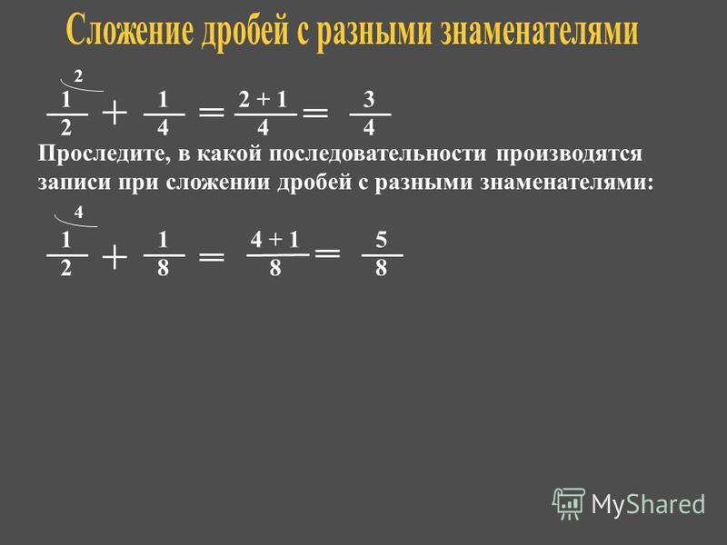 1 2 1 4 3 4 2 4 1 4 2 + 1 4 2 1 2 1 8 4 3 4 4 5 8 4 + 1 8 Проследите, в какой последовательности производятся записи при сложении дробей с разными знаменателями: