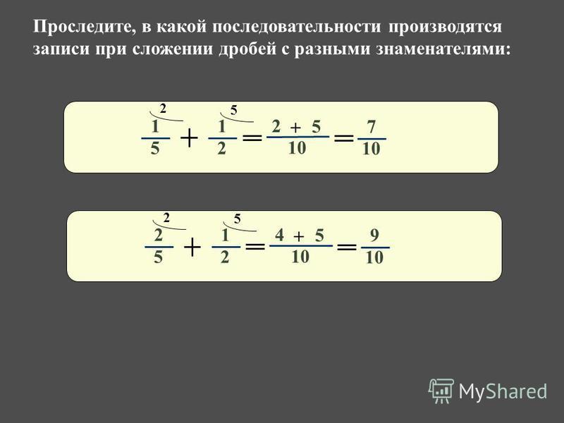 1 2 1 5 2 2 5 + 5 7 1 2 2 5 4 2 5 + 5 9 Проследите, в какой последовательности производятся записи при сложении дробей с разными знаменателями: