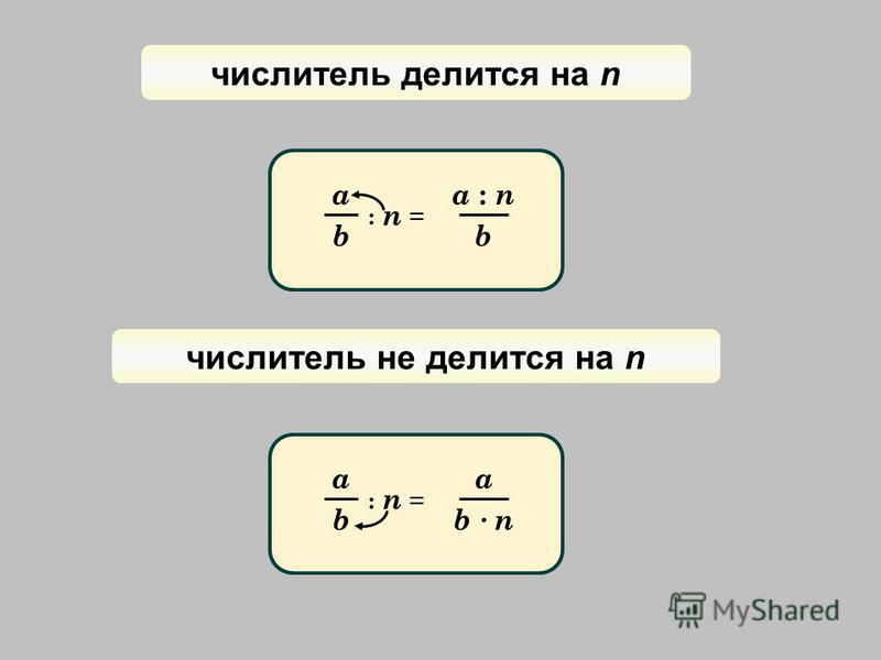 числитель делится на n а b : n = a : na : n b числитель не делится на n а b : n = a b · n